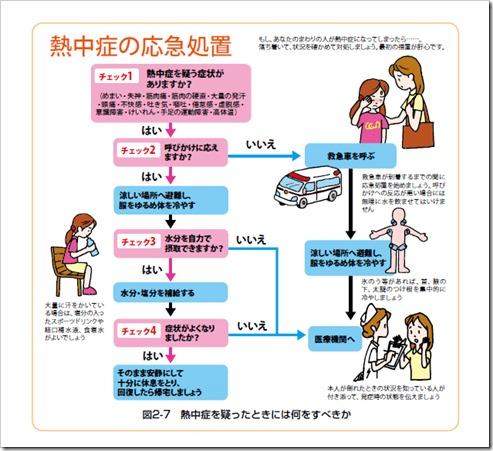 (別添1)熱中症応急措置